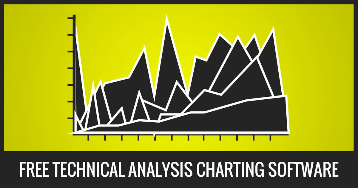 Free Technical Analysis Charting Software