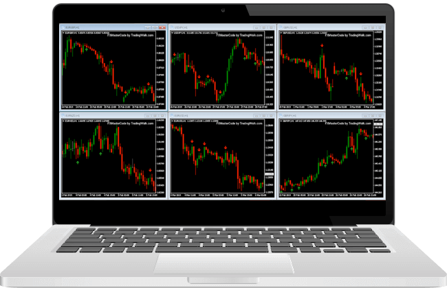 1. Best Free Charting Software: MetaTrader 4