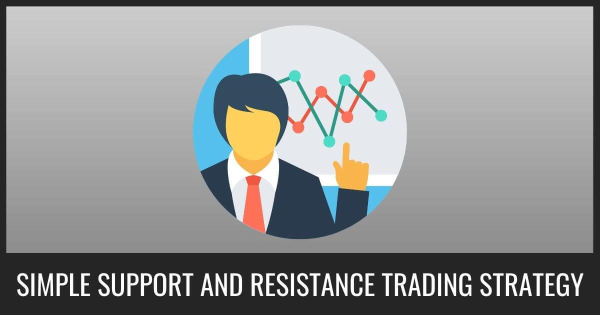 Simple Support And Resistance Levels Strategy