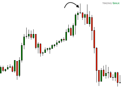 Shooting Star / Doji / Inverted Hammer Reversal Candlestick