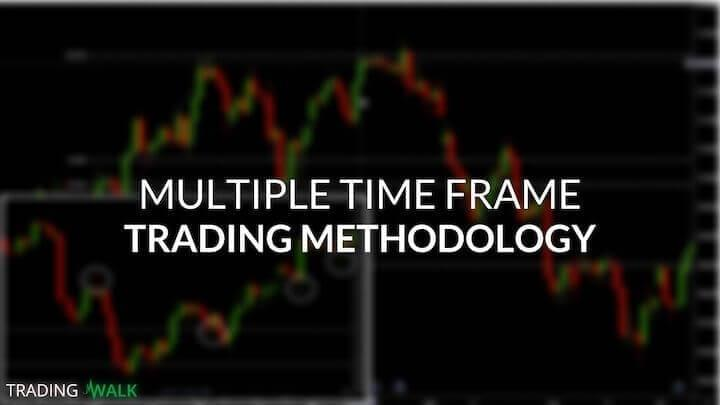 Multiple Time Frame Trading Methodology