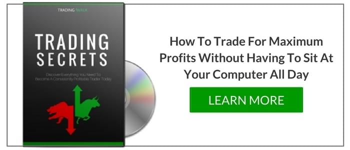 Forex Video Training Course