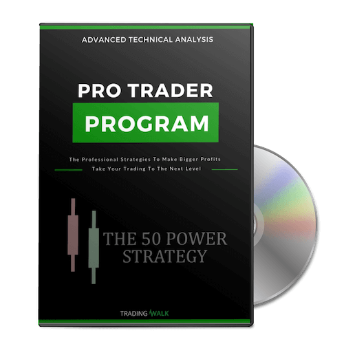 Simple Candlestick Trading Strategies