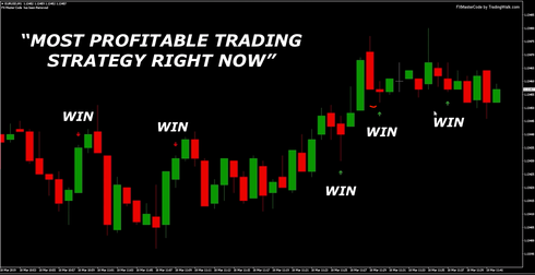 Real time graphics binary options charts mrc 1000 guineas betting
