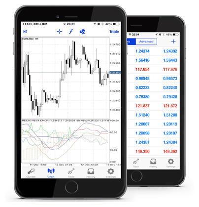 XM MT4 MetaTrader Mobile Trading Platform iPhone Trader