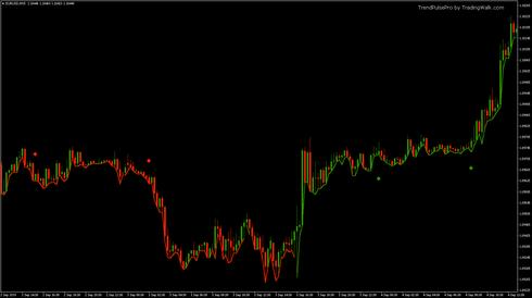 Trend Pulse Pro Big Trading Signals