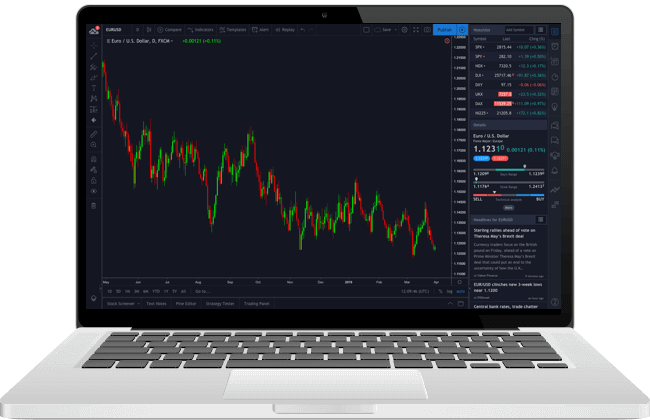 1. TradingView Free Charting Software
