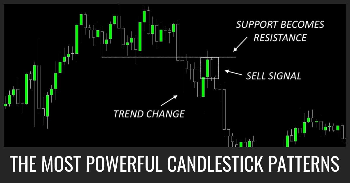 The Most Powerful Candlestick Patterns